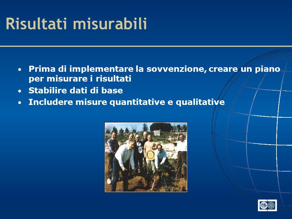 Risultati misurabili Prima di implementare la sovvenzione, creare un piano per misurare i risultati Stabilire dati di base Includere misure quantitative e qualitative