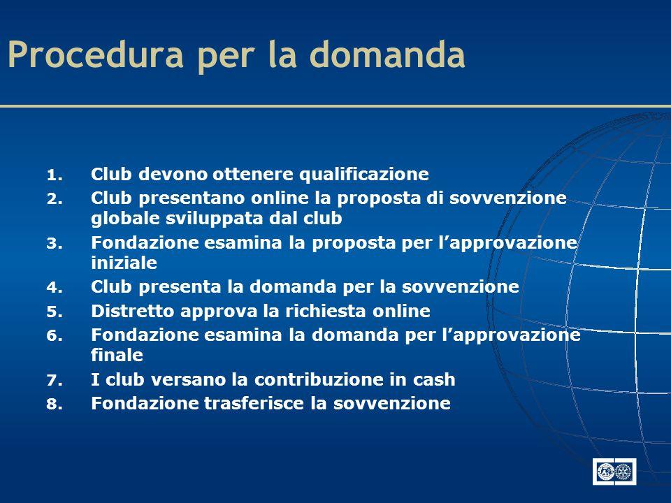 Procedura per la domanda 1. Club devono ottenere qualificazione 2.