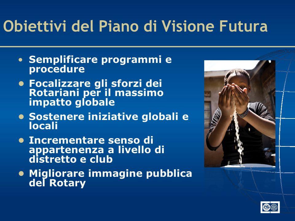 Obiettivi del Piano di Visione Futura Semplificare programmi e procedure Focalizzare gli sforzi dei Rotariani per il massimo impatto globale Sostenere iniziative globali e locali Incrementare senso di appartenenza a livello di distretto e club Migliorare immagine pubblica del Rotary