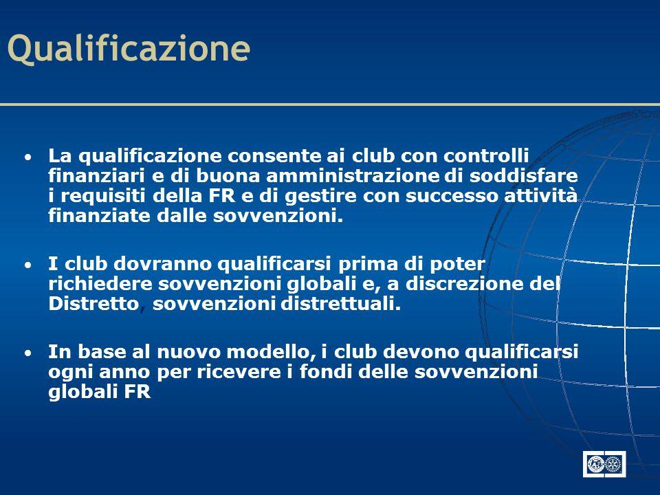 Qualificazione La qualificazione consente ai club con controlli finanziari e di buona amministrazione di soddisfare i requisiti della FR e di gestire con successo attività finanziate dalle sovvenzioni.