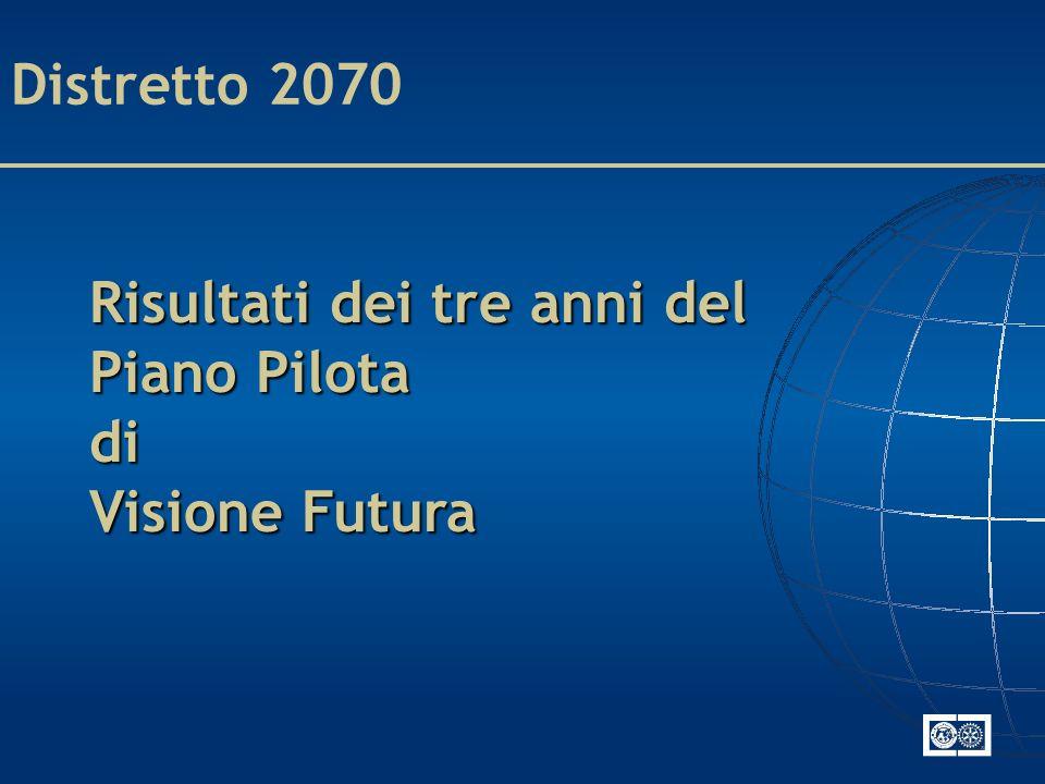 Distretto 2070 Risultati dei tre anni del Piano Pilota di Visione Futura