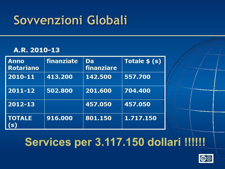 Sovvenzioni Globali A.R.