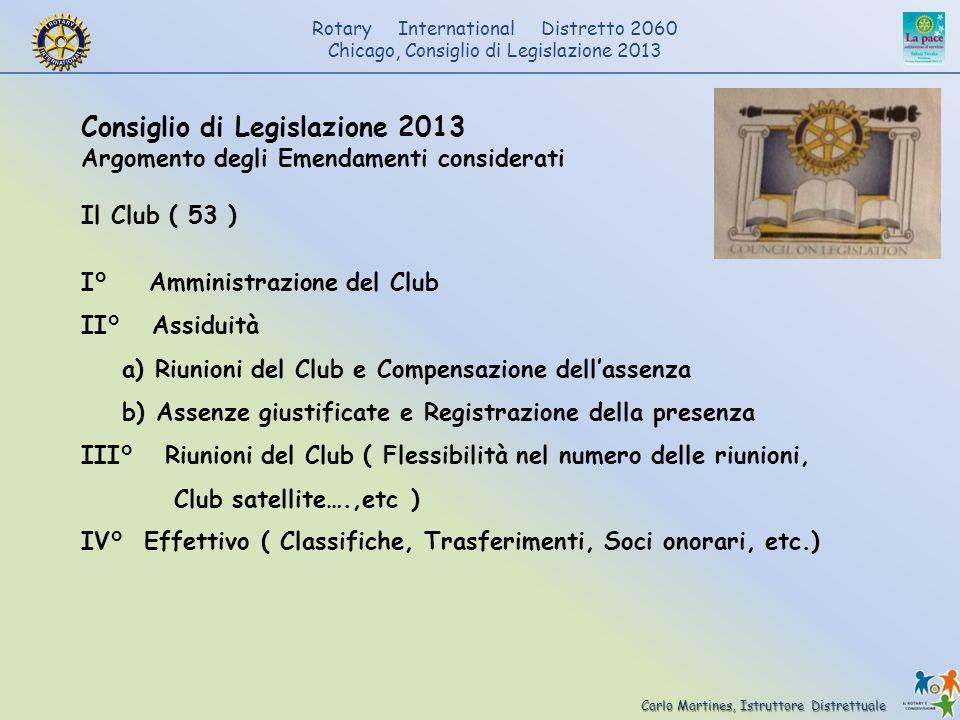 Carlo Martines, Istruttore Distrettuale Rotary International Distretto 2060 Chicago, Consiglio di Legislazione 2013 Consiglio di Legislazione 2013 Arg