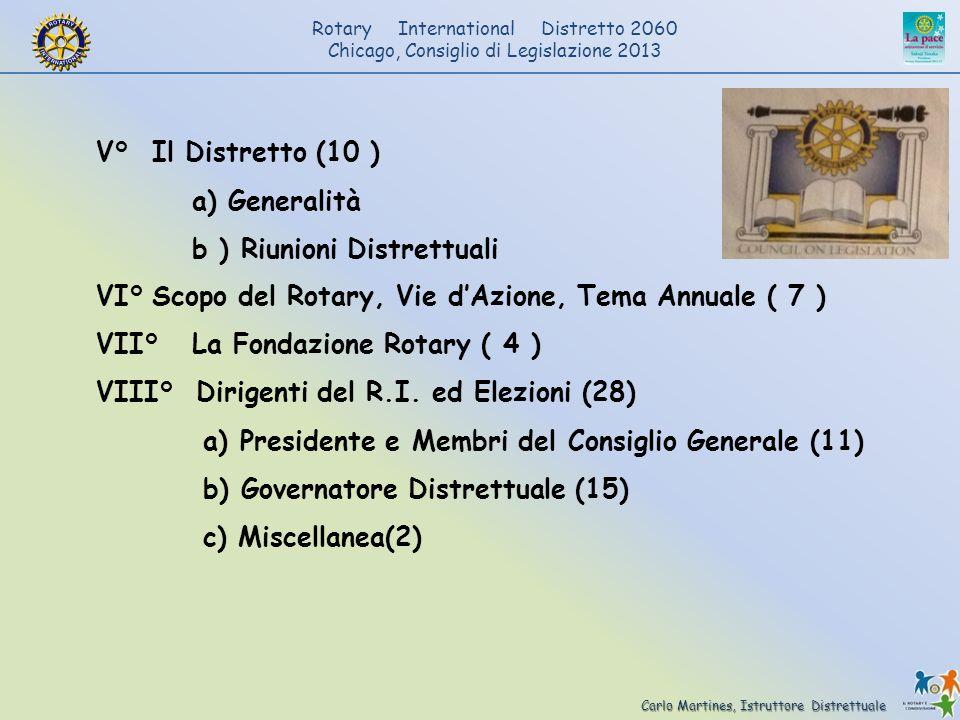 Carlo Martines, Istruttore Distrettuale Rotary International Distretto 2060 Chicago, Consiglio di Legislazione 2013 V° Il Distretto (10 ) a) Generalit