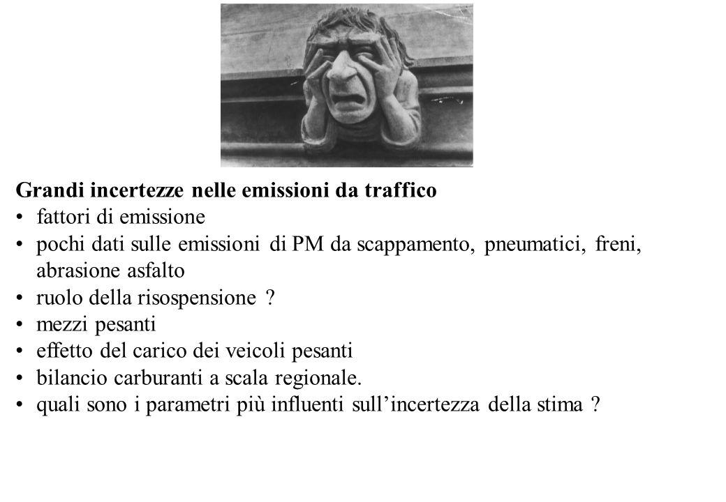 Grandi incertezze nelle emissioni da traffico fattori di emissione pochi dati sulle emissioni di PM da scappamento, pneumatici, freni, abrasione asfal