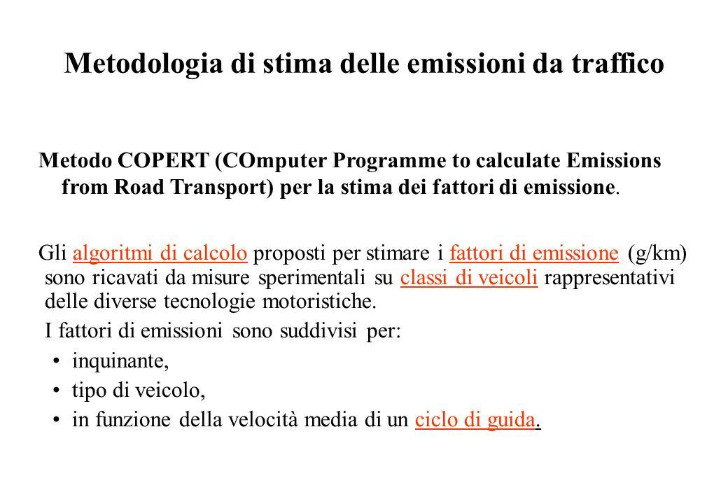 Fonti di dati EEA (1999) COPERT III.Methodology and Emission Factors, Technical Report.