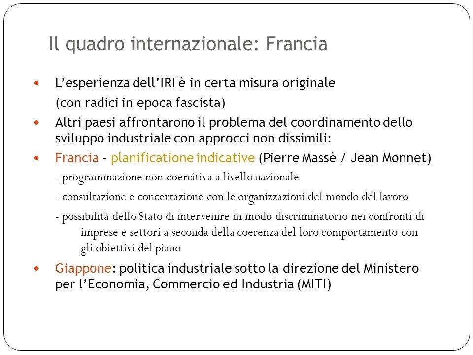 Il quadro internazionale: Francia 10 Lesperienza dellIRI è in certa misura originale (con radici in epoca fascista) Altri paesi affrontarono il proble