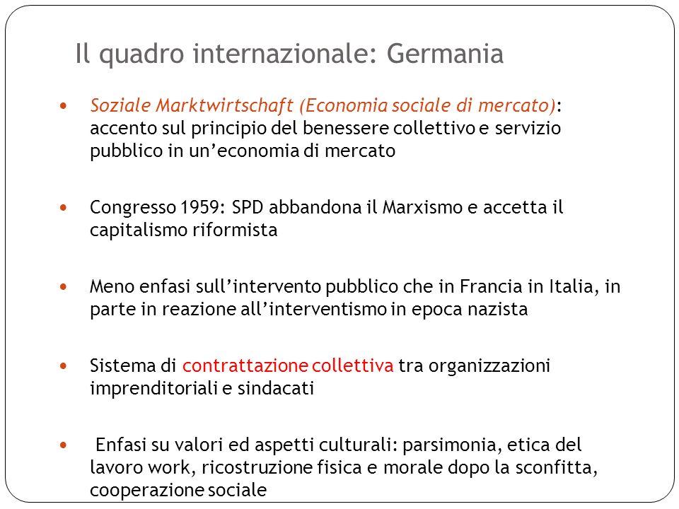 Il quadro internazionale: Germania 13 Soziale Marktwirtschaft (Economia sociale di mercato): accento sul principio del benessere collettivo e servizio