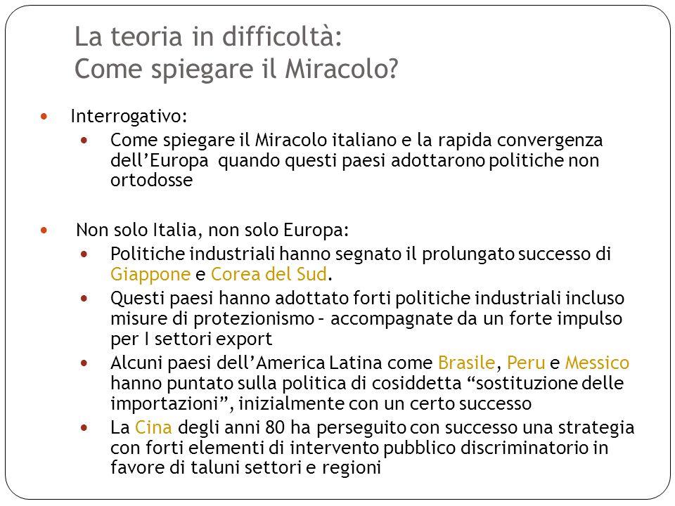 La teoria in difficoltà: Come spiegare il Miracolo? 19 Interrogativo: Come spiegare il Miracolo italiano e la rapida convergenza dellEuropa quando que