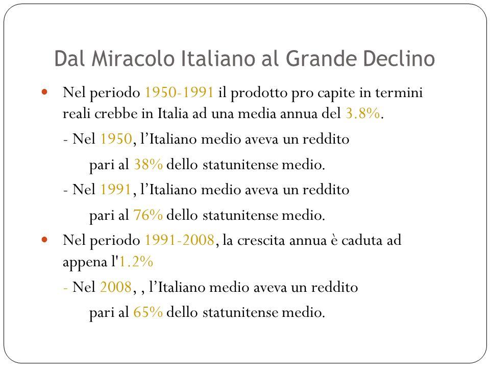 Dal Miracolo Italiano al Grande Declino 2 Nel periodo 1950-1991 il prodotto pro capite in termini reali crebbe in Italia ad una media annua del 3.8%.