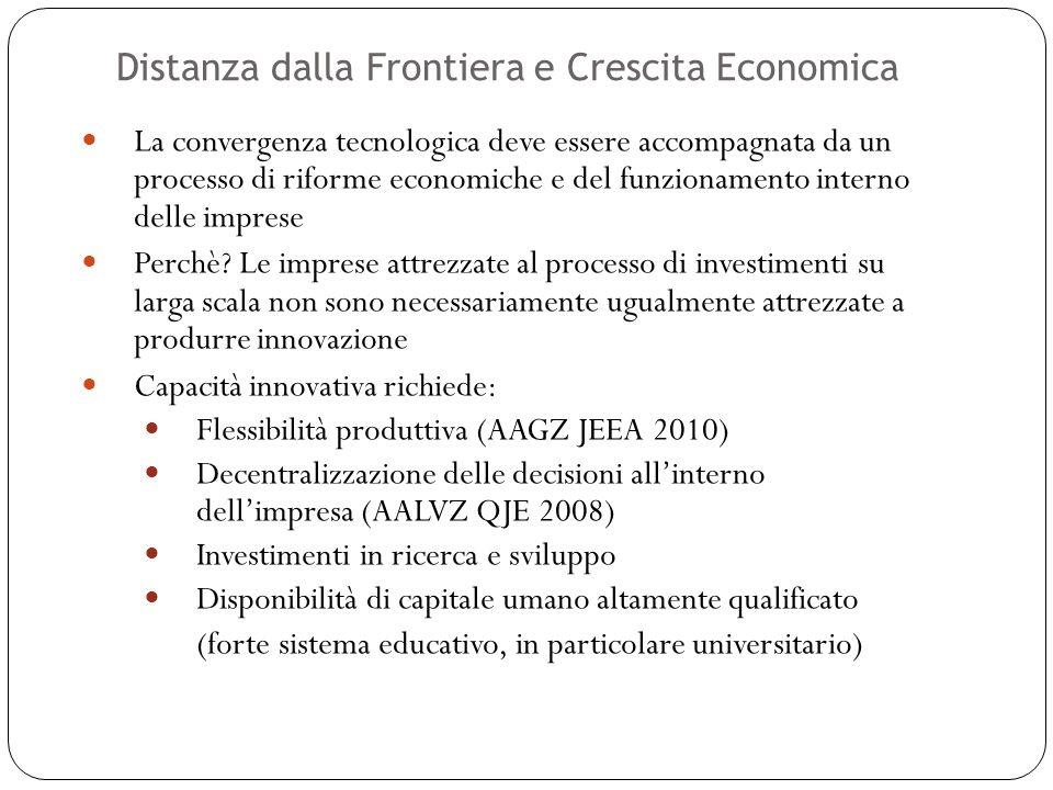 Distanza dalla Frontiera e Crescita Economica 29 La convergenza tecnologica deve essere accompagnata da un processo di riforme economiche e del funzionamento interno delle imprese Perchè.
