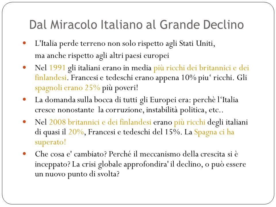 Dal Miracolo Italiano al Grande Declino 3 L Italia perde terreno non solo rispetto agli Stati Uniti, ma anche rispetto agli altri paesi europei Nel 1991 gli italiani erano in media più ricchi dei britannici e dei finlandesi.