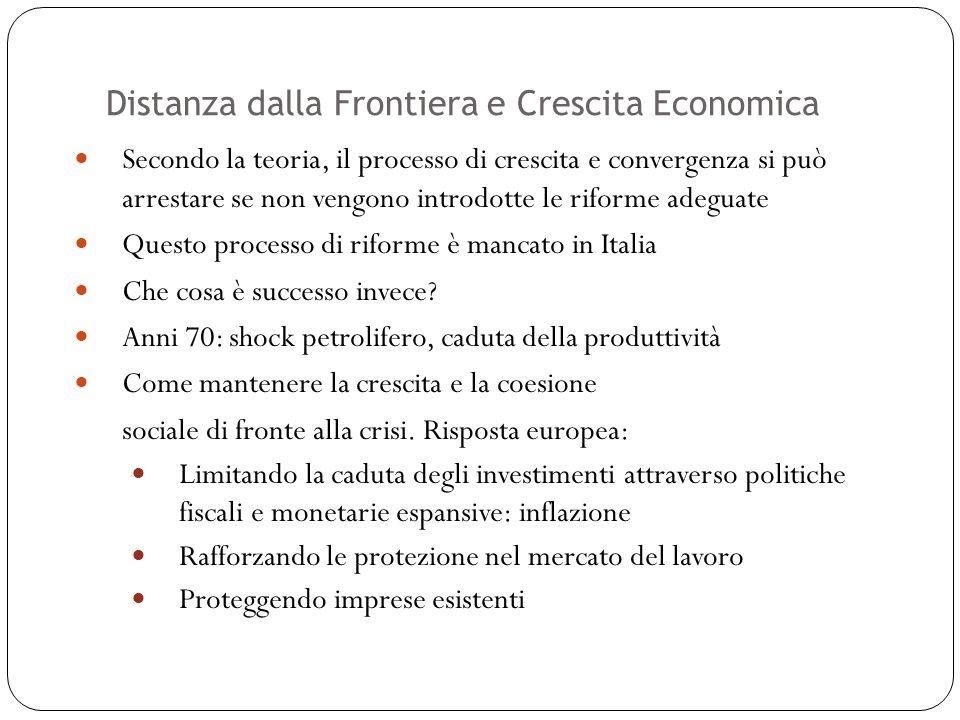 Distanza dalla Frontiera e Crescita Economica 31 Secondo la teoria, il processo di crescita e convergenza si può arrestare se non vengono introdotte le riforme adeguate Questo processo di riforme è mancato in Italia Che cosa è successo invece.
