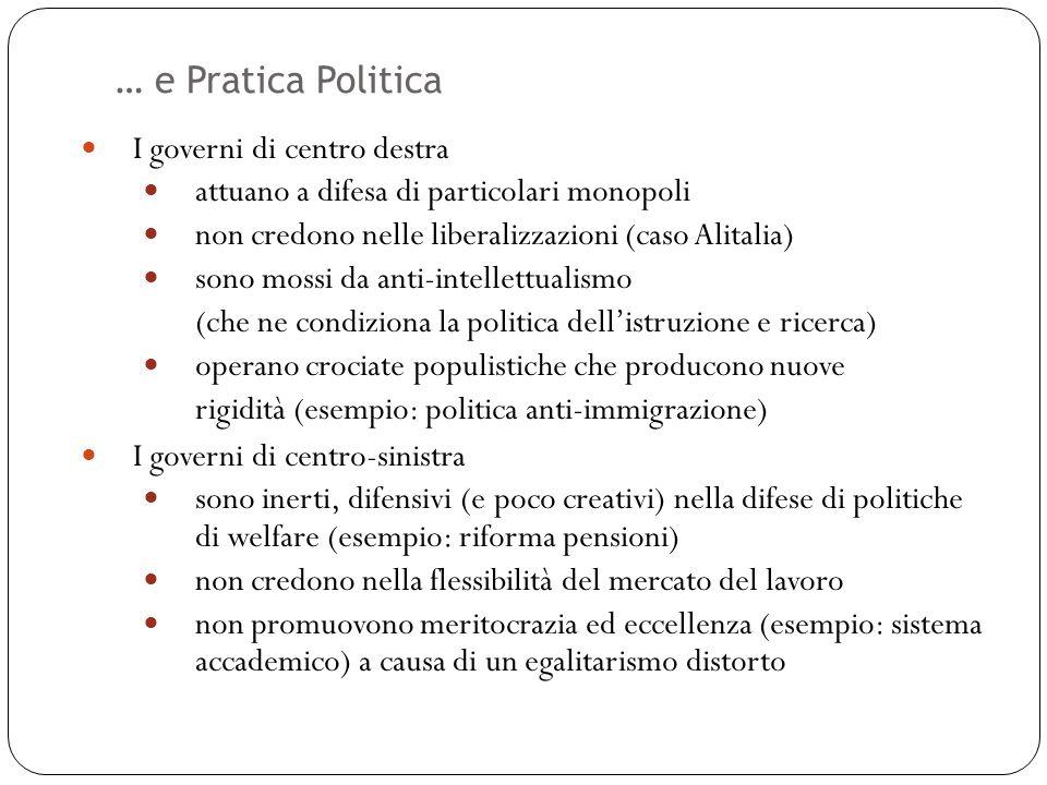 … e Pratica Politica 37 I governi di centro destra attuano a difesa di particolari monopoli non credono nelle liberalizzazioni (caso Alitalia) sono mo