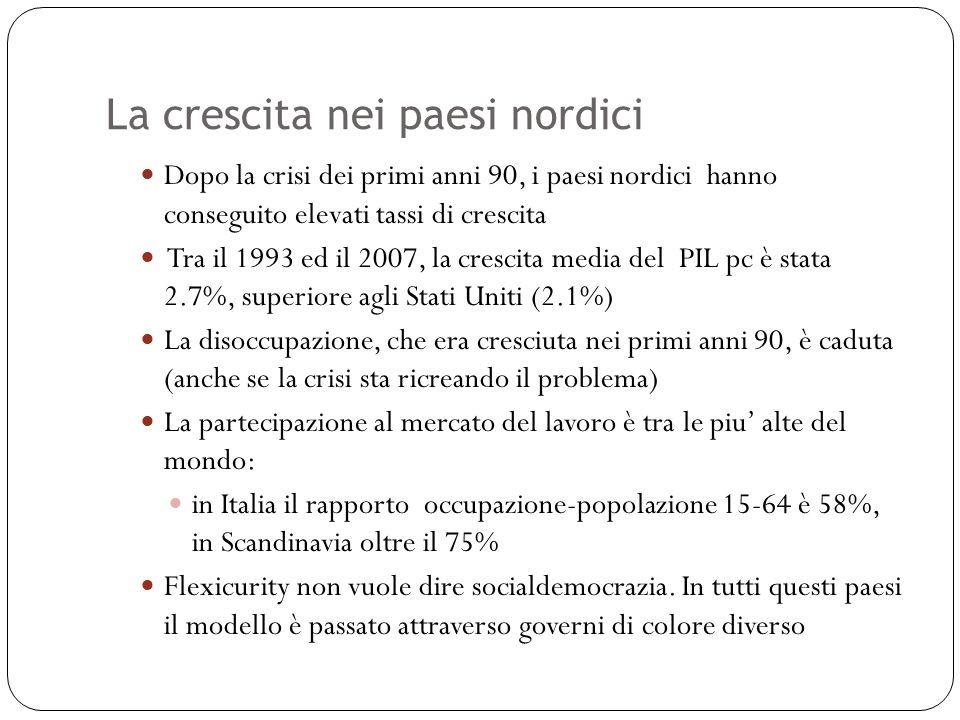 La crescita nei paesi nordici 49 Dopo la crisi dei primi anni 90, i paesi nordici hanno conseguito elevati tassi di crescita Tra il 1993 ed il 2007, la crescita media del PIL pc è stata 2.7%, superiore agli Stati Uniti (2.1%) La disoccupazione, che era cresciuta nei primi anni 90, è caduta (anche se la crisi sta ricreando il problema) La partecipazione al mercato del lavoro è tra le piu alte del mondo: in Italia il rapporto occupazione-popolazione 15-64 è 58%, in Scandinavia oltre il 75% Flexicurity non vuole dire socialdemocrazia.