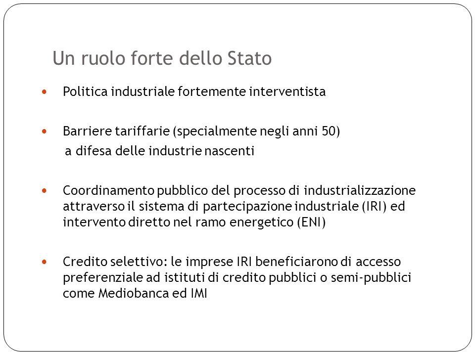 Un ruolo forte dello Stato 9 Politica industriale fortemente interventista Barriere tariffarie (specialmente negli anni 50) a difesa delle industrie n