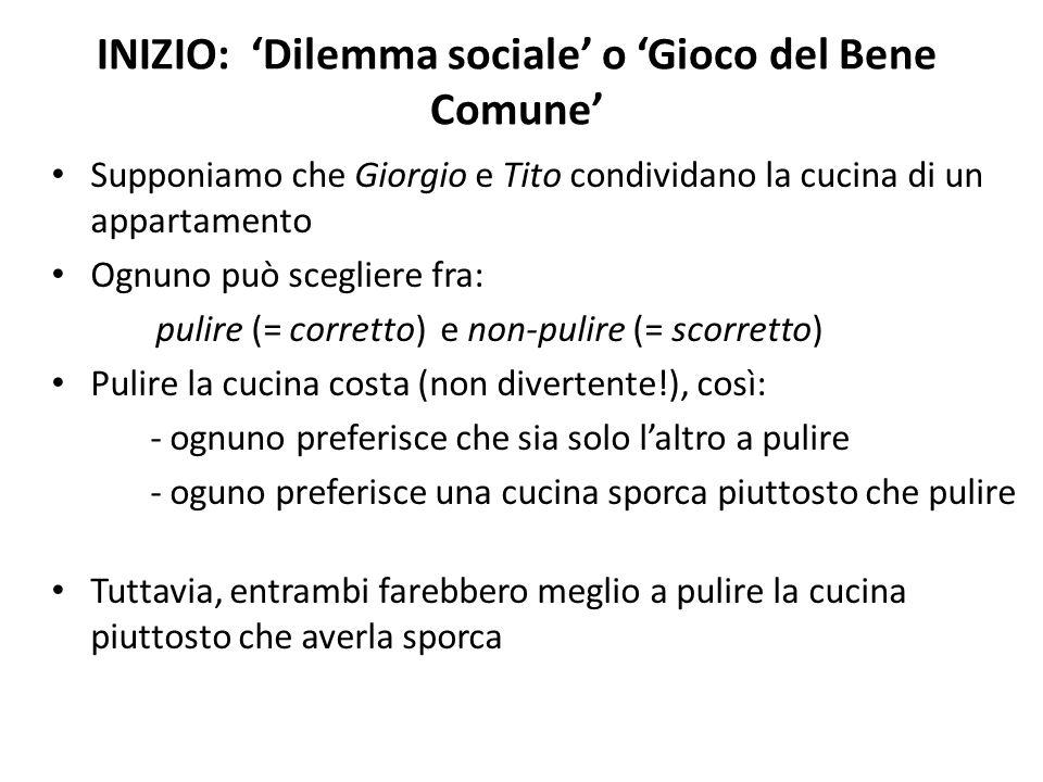INIZIO: Dilemma sociale o Gioco del Bene Comune Supponiamo che Giorgio e Tito condividano la cucina di un appartamento Ognuno può scegliere fra: pulir