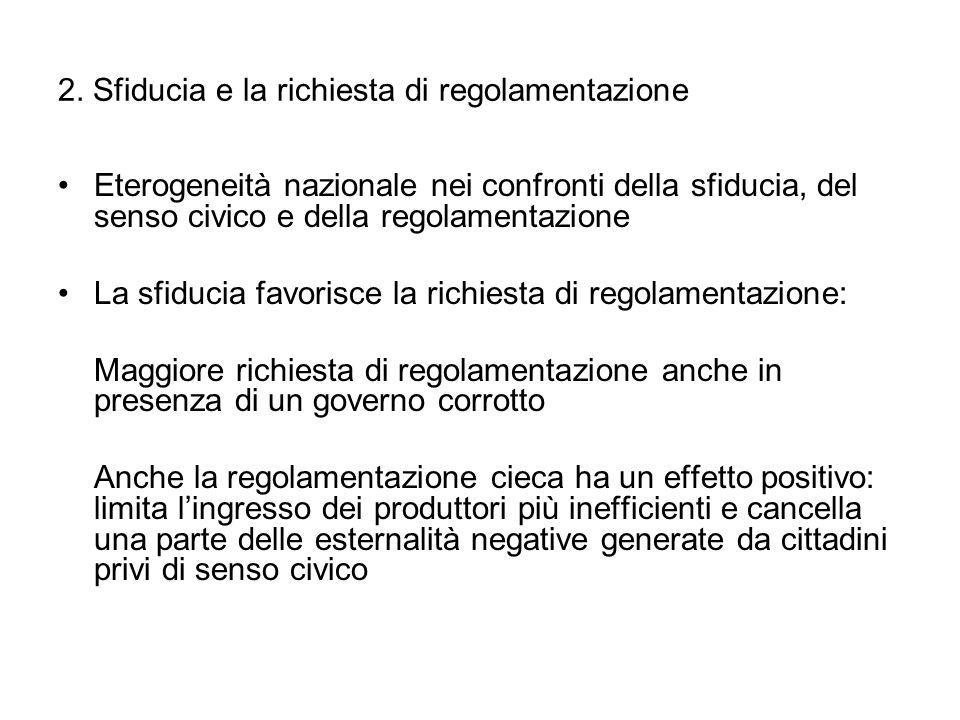 2. Sfiducia e la richiesta di regolamentazione Eterogeneità nazionale nei confronti della sfiducia, del senso civico e della regolamentazione La sfidu