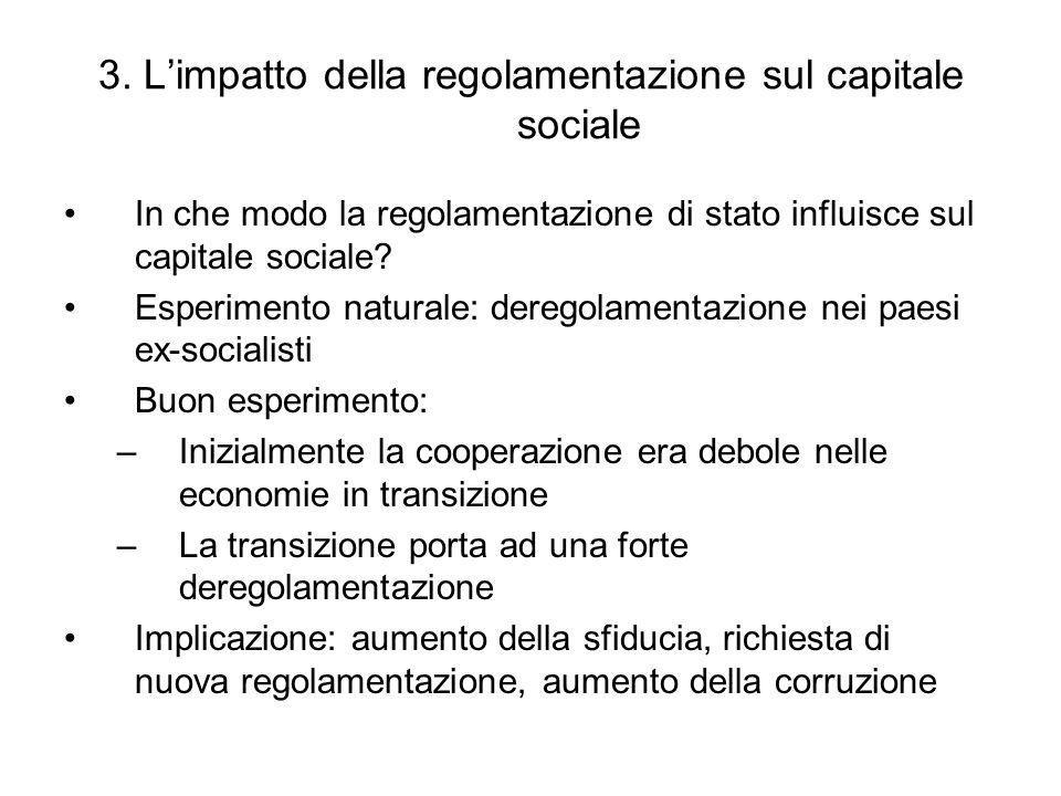 3. Limpatto della regolamentazione sul capitale sociale In che modo la regolamentazione di stato influisce sul capitale sociale? Esperimento naturale: