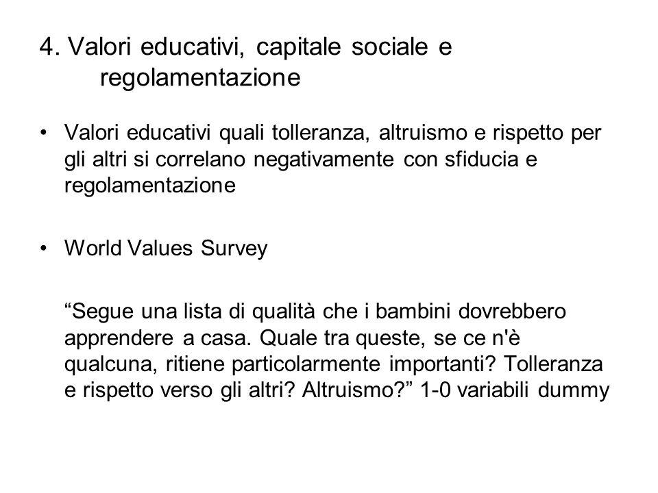 4. Valori educativi, capitale sociale e regolamentazione Valori educativi quali tolleranza, altruismo e rispetto per gli altri si correlano negativame