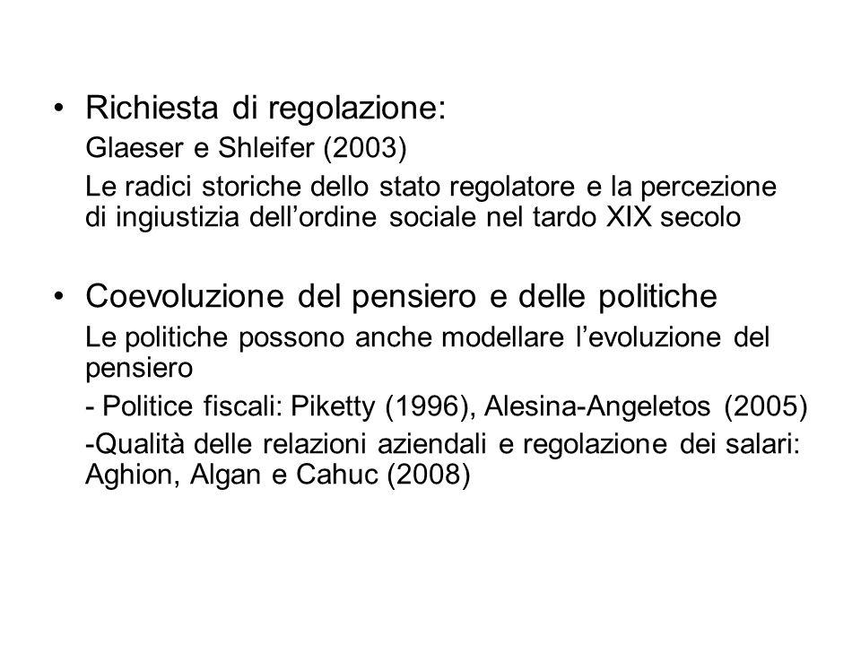 Richiesta di regolazione: Glaeser e Shleifer (2003) Le radici storiche dello stato regolatore e la percezione di ingiustizia dellordine sociale nel tardo XIX secolo Coevoluzione del pensiero e delle politiche Le politiche possono anche modellare levoluzione del pensiero - Politice fiscali: Piketty (1996), Alesina-Angeletos (2005) -Qualità delle relazioni aziendali e regolazione dei salari: Aghion, Algan e Cahuc (2008)