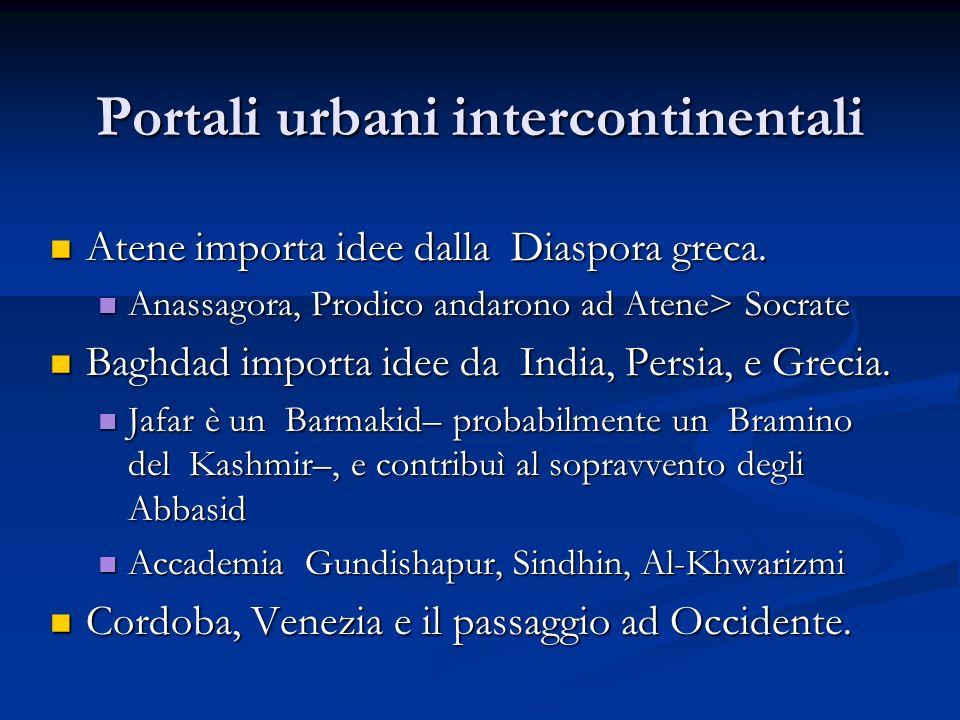Portali urbani intercontinentali Atene importa idee dalla Diaspora greca. Atene importa idee dalla Diaspora greca. Anassagora, Prodico andarono ad Ate