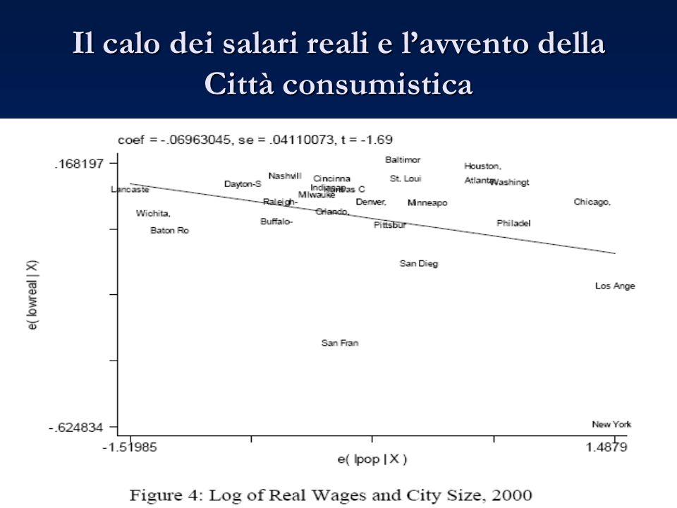 Il calo dei salari reali e lavvento della Città consumistica
