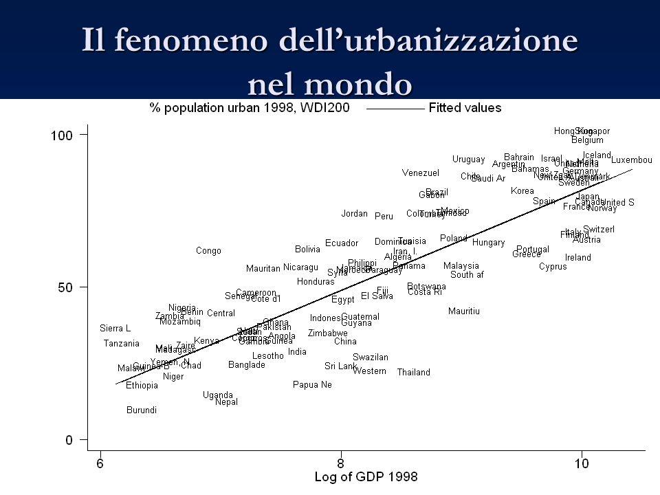 Il fenomeno dellurbanizzazione nel mondo