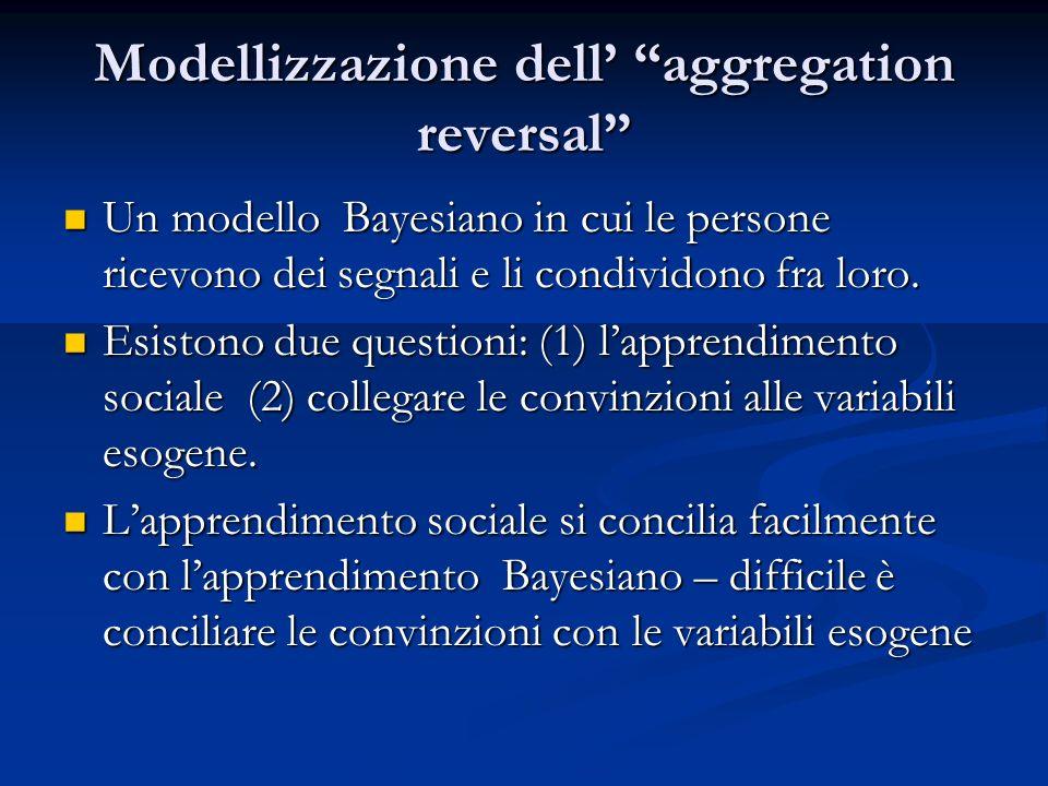 Modellizzazione dell aggregation reversal Un modello Bayesiano in cui le persone ricevono dei segnali e li condividono fra loro. Un modello Bayesiano