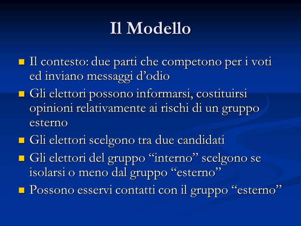Il Modello Il contesto: due parti che competono per i voti ed inviano messaggi dodio Il contesto: due parti che competono per i voti ed inviano messag
