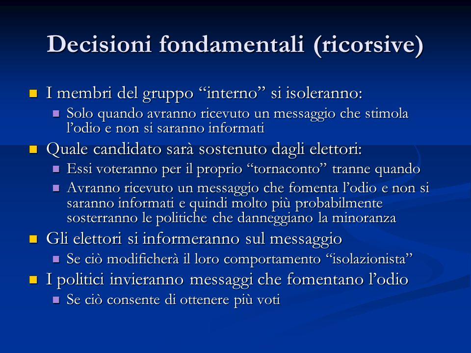 Decisioni fondamentali (ricorsive) I membri del gruppo interno si isoleranno: I membri del gruppo interno si isoleranno: Solo quando avranno ricevuto
