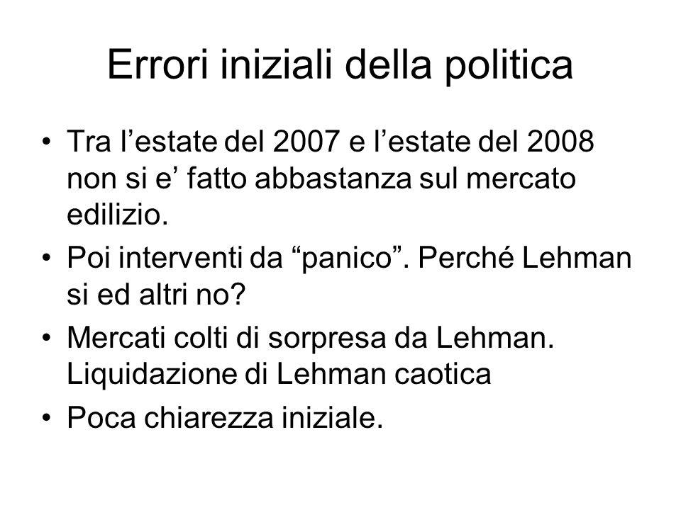 Errori iniziali della politica Tra lestate del 2007 e lestate del 2008 non si e fatto abbastanza sul mercato edilizio.