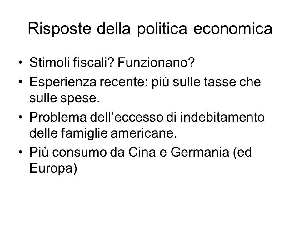 Risposte della politica economica Stimoli fiscali.