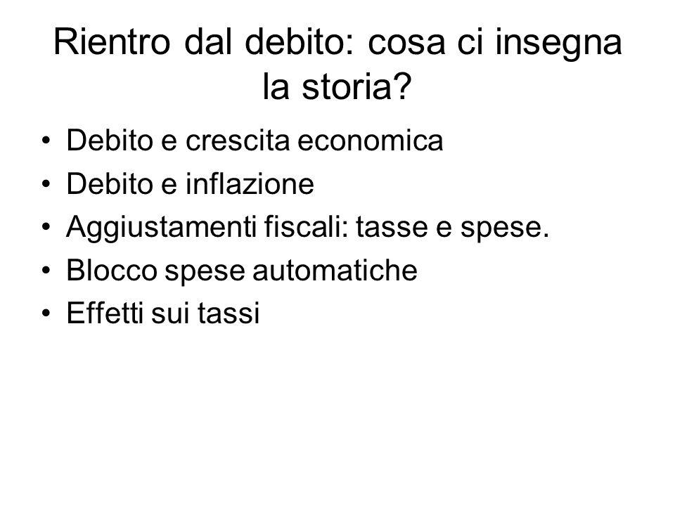Rientro dal debito: cosa ci insegna la storia.