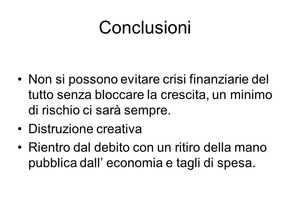 Conclusioni Non si possono evitare crisi finanziarie del tutto senza bloccare la crescita, un minimo di rischio ci sarà sempre.