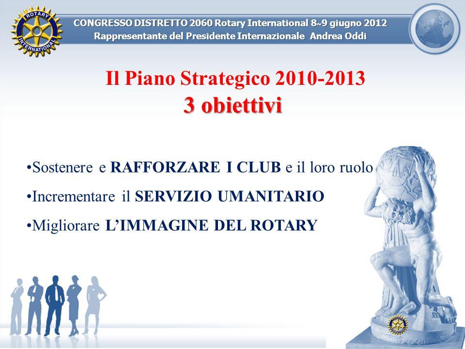 CONGRESSO DISTRETTO 2060 Rotary International 8 ~ 9 giugno 2012 Rappresentante del Presidente Internazionale Andrea Oddi Sostenere e RAFFORZARE I CLUB