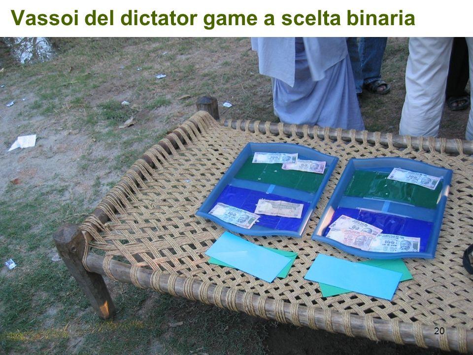 Vassoi del dictator game a scelta binaria 20
