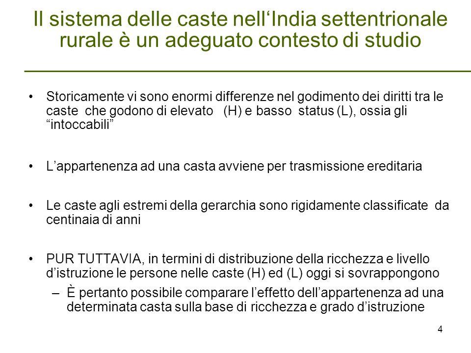 Il sistema delle caste nellIndia settentrionale rurale è un adeguato contesto di studio Storicamente vi sono enormi differenze nel godimento dei diritti tra le caste che godono di elevato (H) e basso status (L), ossia gli intoccabili Lappartenenza ad una casta avviene per trasmissione ereditaria Le caste agli estremi della gerarchia sono rigidamente classificate da centinaia di anni PUR TUTTAVIA, in termini di distribuzione della ricchezza e livello distruzione le persone nelle caste (H) ed (L) oggi si sovrappongono –È pertanto possibile comparare leffetto dellappartenenza ad una determinata casta sulla base di ricchezza e grado distruzione 4
