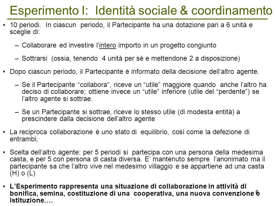 Esperimento I: Identità sociale & coordinamento 10 periodi.