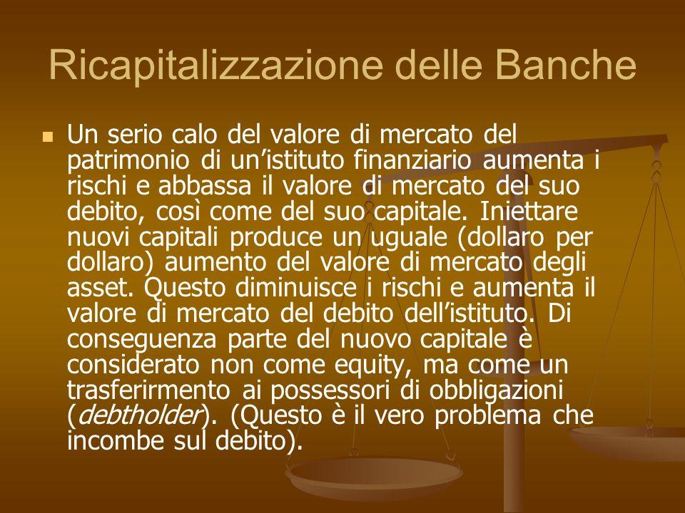Ricapitalizzazione delle Banche Un serio calo del valore di mercato del patrimonio di unistituto finanziario aumenta i rischi e abbassa il valore di m