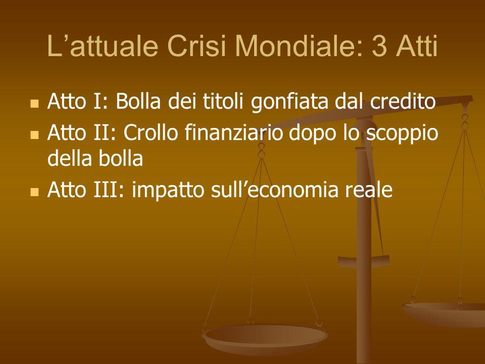 Lattuale Crisi Mondiale: 3 Atti Atto I: Bolla dei titoli gonfiata dal credito Atto II: Crollo finanziario dopo lo scoppio della bolla Atto III: impatt