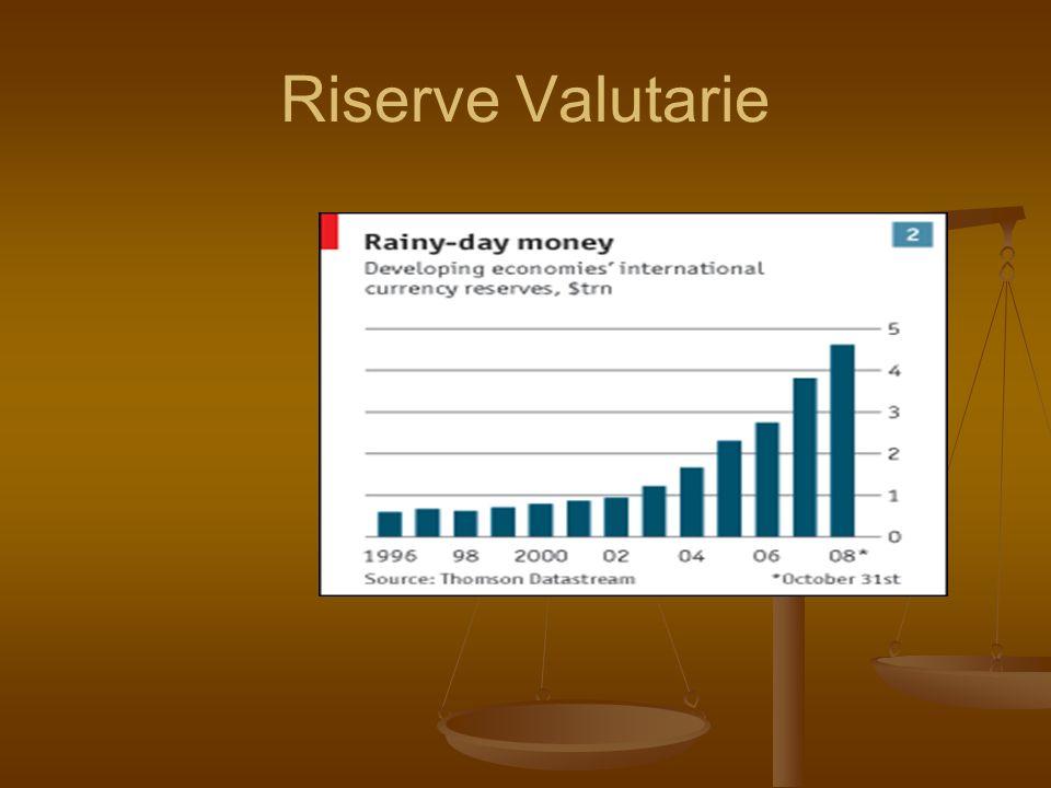 Riserve Valutarie