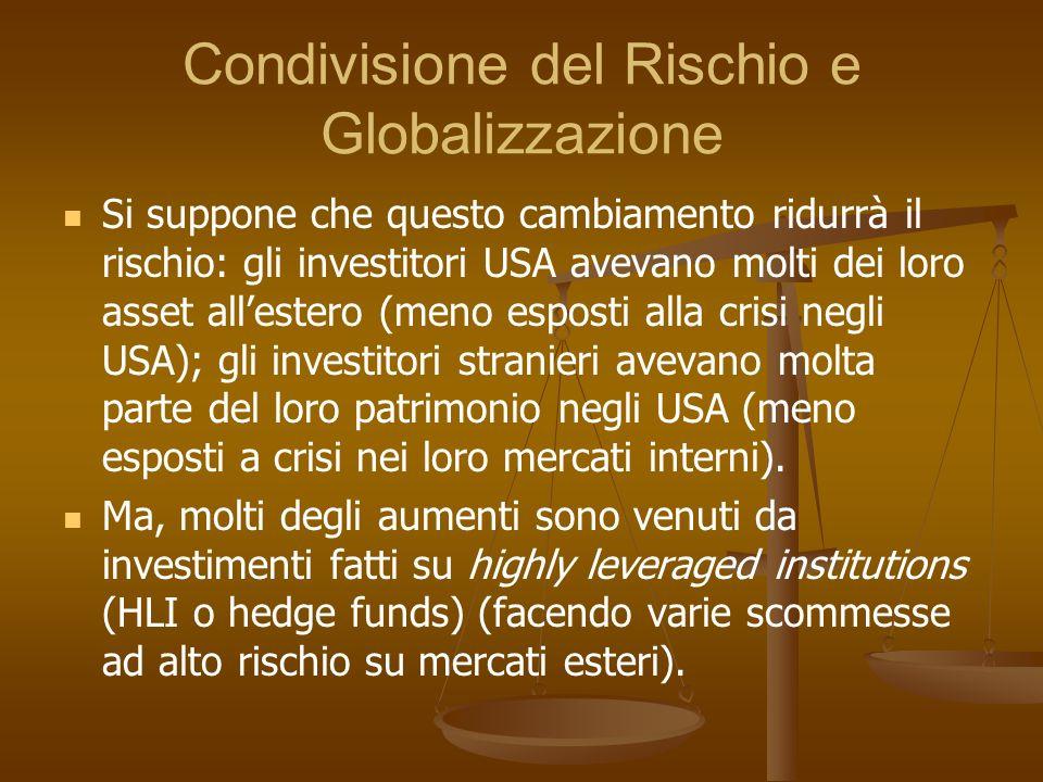 Condivisione del Rischio e Globalizzazione Si suppone che questo cambiamento ridurrà il rischio: gli investitori USA avevano molti dei loro asset alle