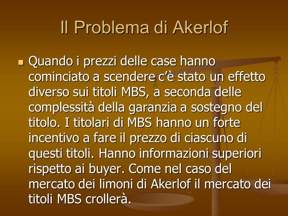Il Problema di Akerlof Quando i prezzi delle case hanno cominciato a scendere cè stato un effetto diverso sui titoli MBS, a seconda delle complessità