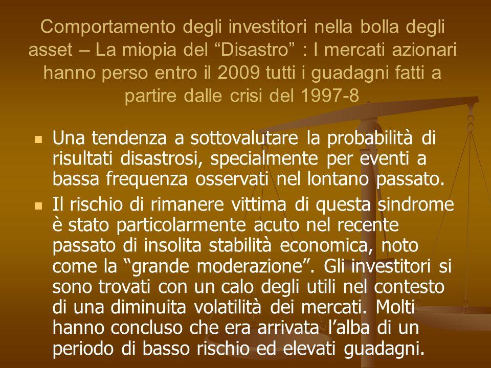 Comportamento degli investitori nella bolla degli asset – La miopia del Disastro : I mercati azionari hanno perso entro il 2009 tutti i guadagni fatti