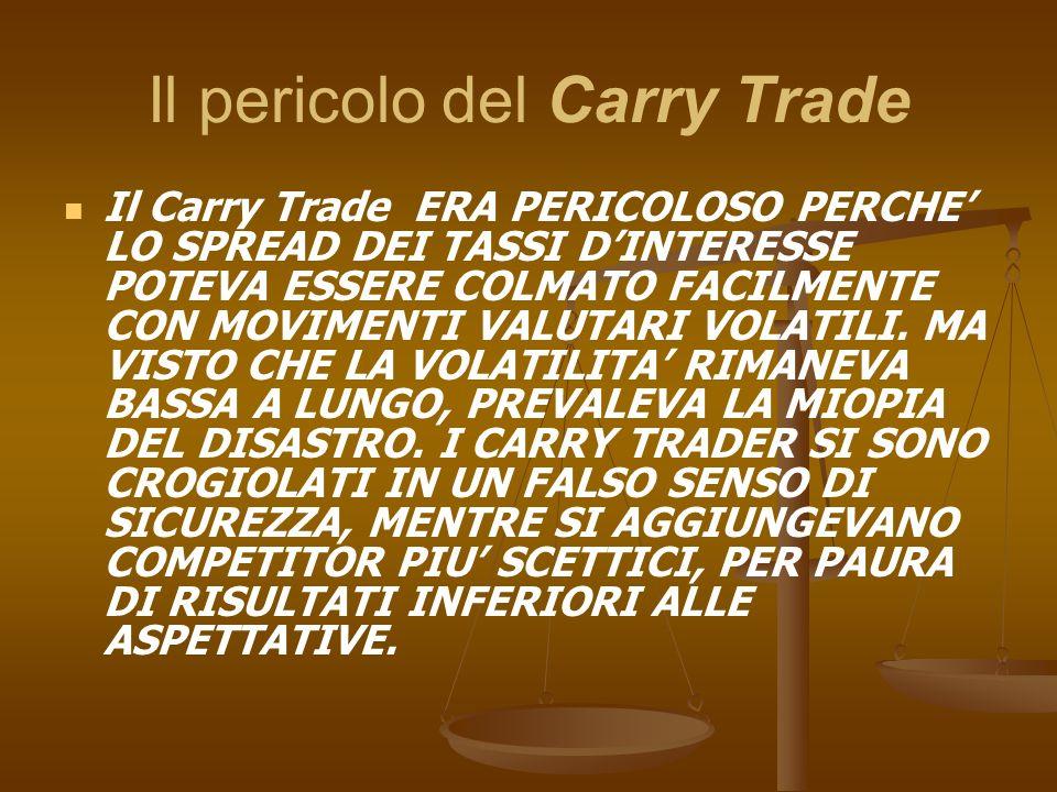 Il pericolo del Carry Trade Il Carry Trade ERA PERICOLOSO PERCHE LO SPREAD DEI TASSI DINTERESSE POTEVA ESSERE COLMATO FACILMENTE CON MOVIMENTI VALUTAR
