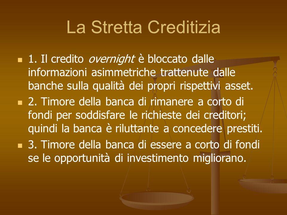 La Stretta Creditizia 1. Il credito overnight è bloccato dalle informazioni asimmetriche trattenute dalle banche sulla qualità dei propri rispettivi a