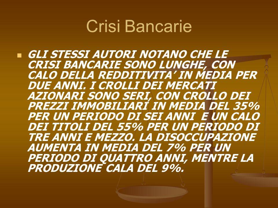 Crisi Bancarie GLI STESSI AUTORI NOTANO CHE LE CRISI BANCARIE SONO LUNGHE, CON CALO DELLA REDDITIVITA IN MEDIA PER DUE ANNI. I CROLLI DEI MERCATI AZIO