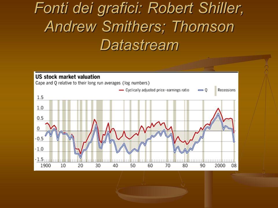 Fonti dei grafici: Robert Shiller, Andrew Smithers; Thomson Datastream