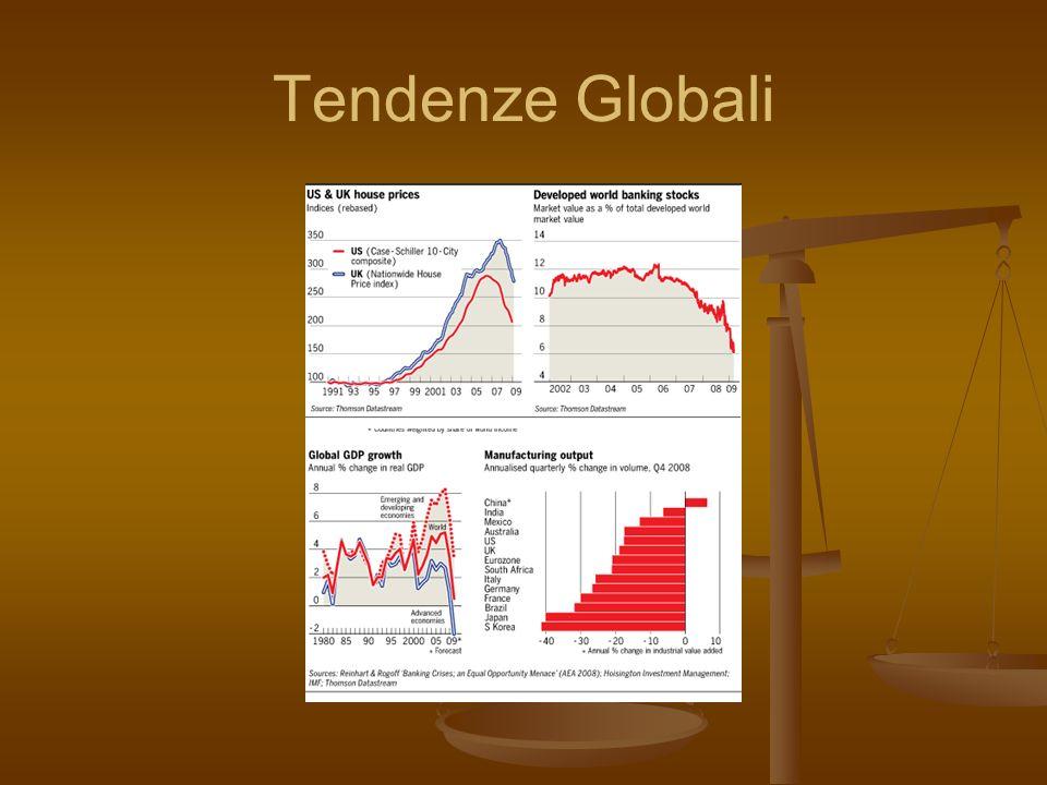 Tendenze Globali
